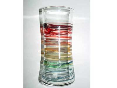 Die Chakren-Gläser